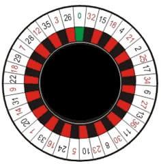 Single zero roulette wheel layout casinobonus2 slot madness