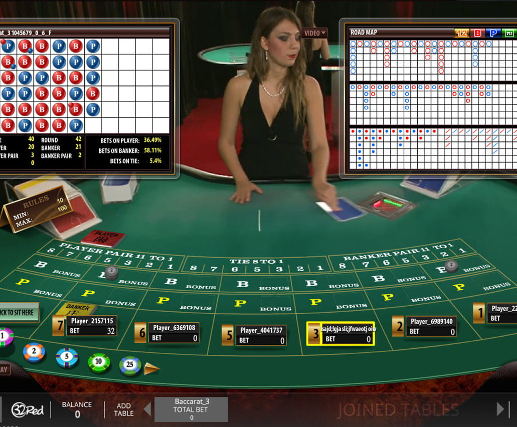 Live Dealer Baccarat | Slotozilla