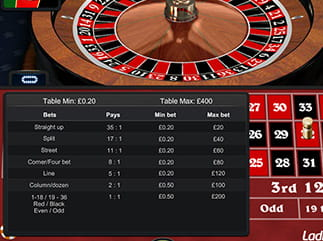 Play Premium French Roulette Online at Casino.com UK