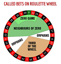 17 neighbours roulette
