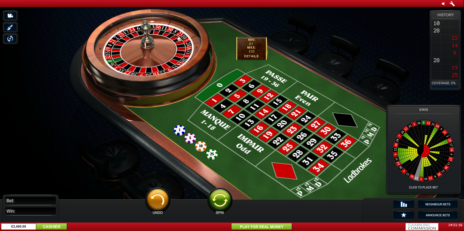 History of roulette winners
